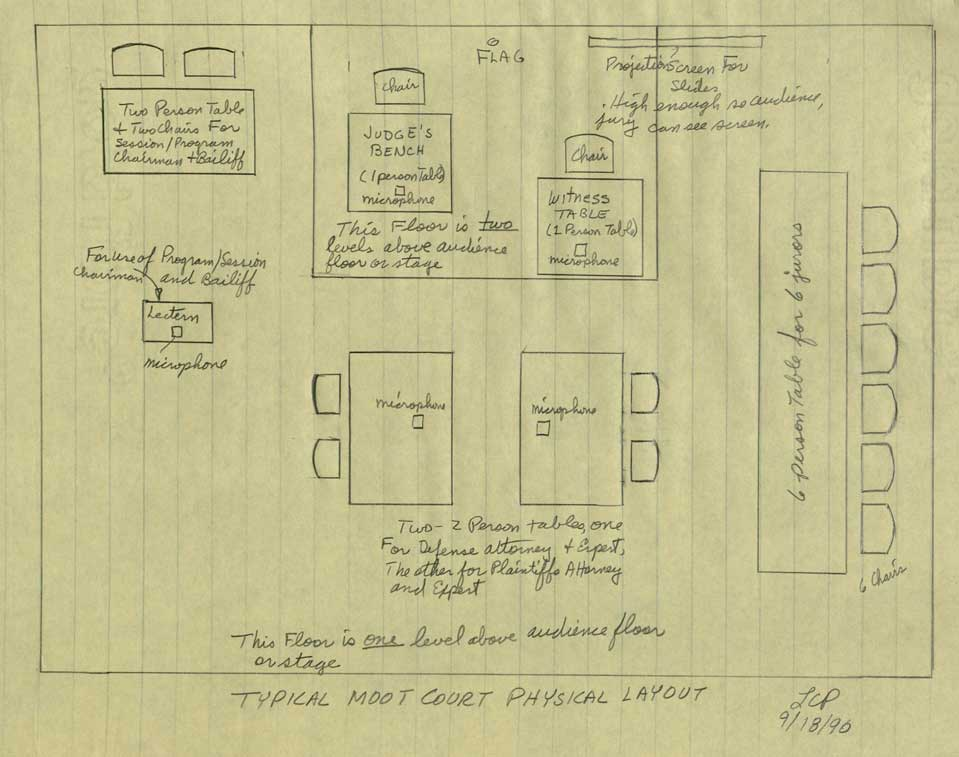 A sketch of the layout for a Moot Court workshop. RS 11/10/51.