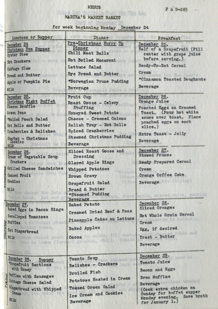 Christmas week menus, 1945 (RS 5/6/3, box 40, folder 1)