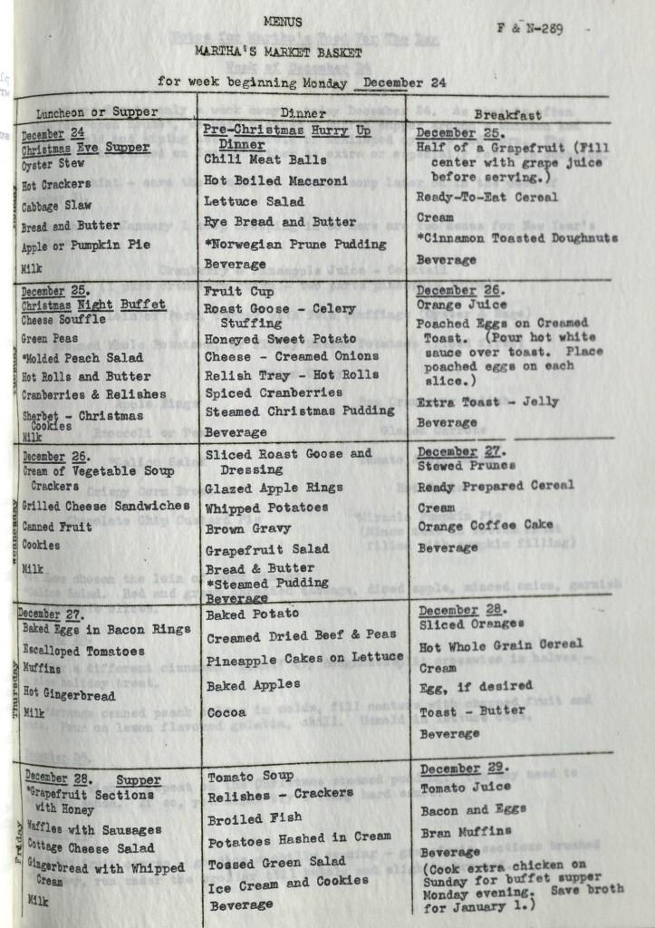 Christmas week menus, 1945 (RS 5/6/3, box 40, folder 1)
