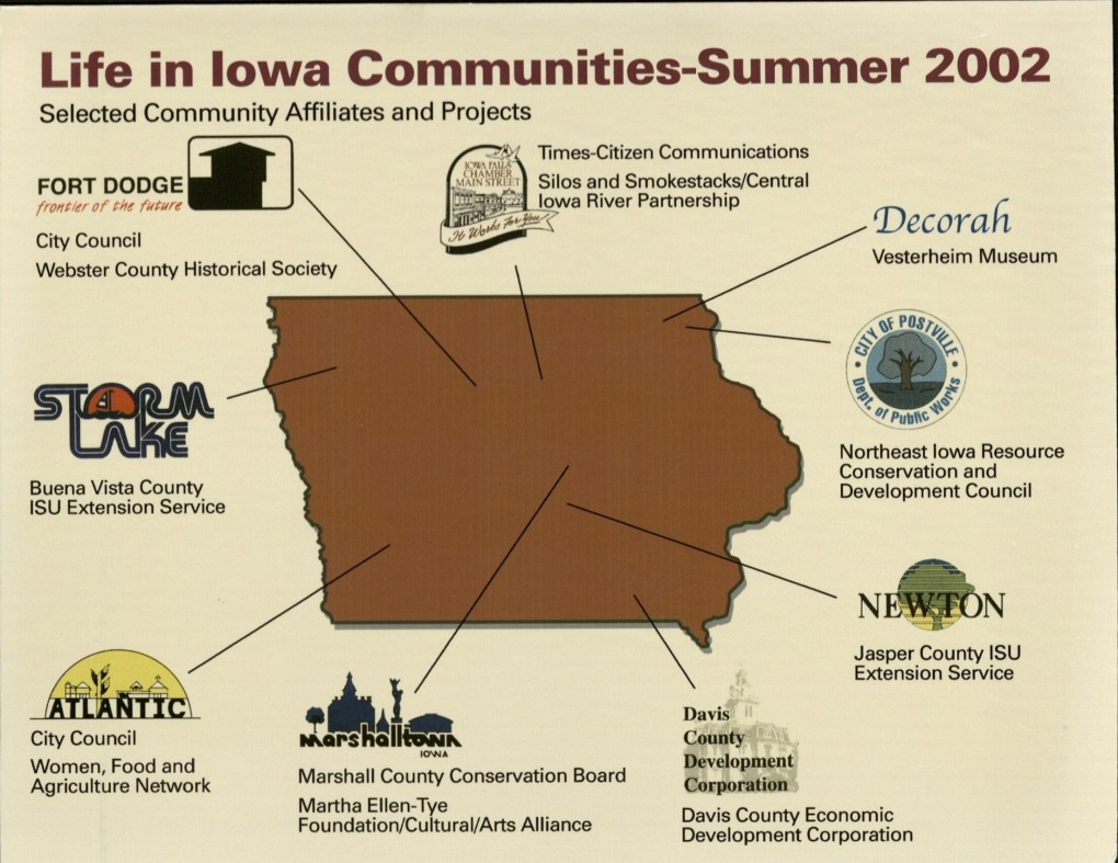 Diagram of 2002 Life in Iowa partner sites