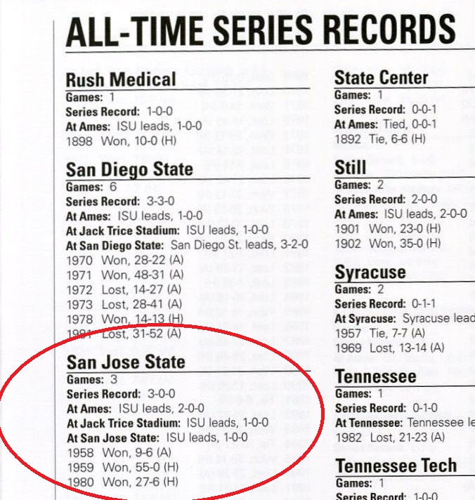 Series record for San Jose State from 2008 ISU Football Media Guide: 3 games, Series record 3-0-0, at Jack Trice Stadium ISU leads 1-0-0; at San Jose State ISU leads 1-0-0, 1958 away game ISU won 9-6, 1959 home game ISU won 55-0, and 1980 home game, ISU won 27-6.