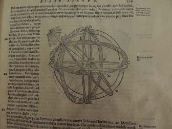 Diagrams from Clavius' Gnomonices Libri Octo, page 529.