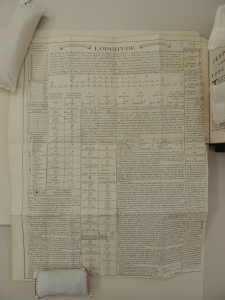 Unfolded large sheet of paper with many sections of text and charts of symbols