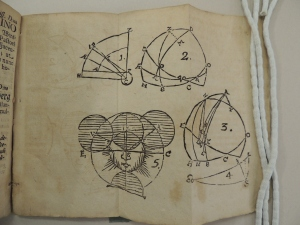 Four black ink diagrams showing various angles across portions of a spear labelled with numbers and letters. One diagram includes a sun with a nose and mouth.