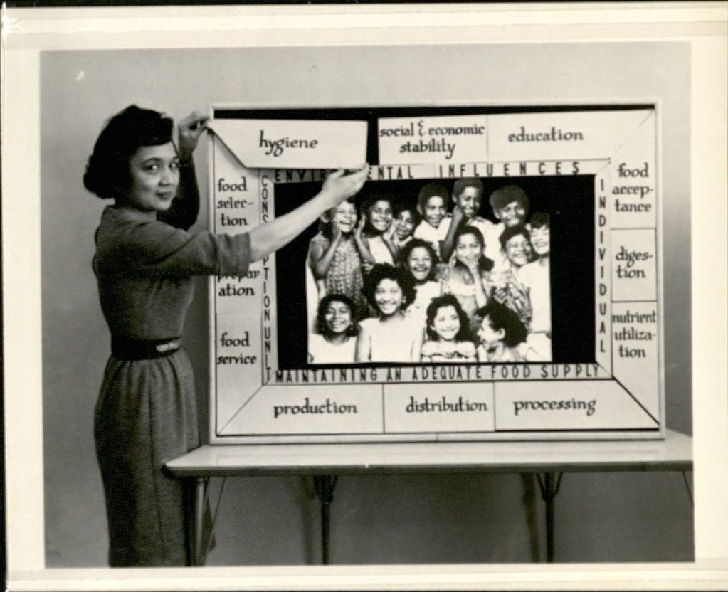 """Photograph of Pilar Garcia pointing to a poster board with a photograph of smiling children of color, surrounded by words that can be removed in pieces around the photograph with headings beneath the move-able pieces. Garcia is placing the piece """"hygiene"""" in an empty spot in the top left corner, framing photo of children. Heading: Environment influences, subheadings (e.g. movable pieces) hygiene, social & economic stability, education; heading: Individual, subheadings: food acceptance, digestion, nutrient utilization; heading: maintaining an adequate food supply, subheading: production, distribution, processing; heading: cons [letters obscured by Garcia's arm]ption unit, subheadings: food selection, [word obscured by Garcia's arm, could be """"food""""] preparation, food service."""