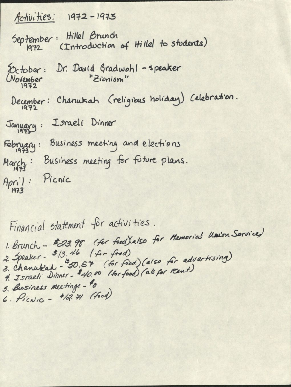 Handwritten calendar and financial statement for club activities for the 1972-1973 school year. For details on text, please contact the ISU archives.